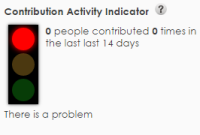 Contribution Activity Indicator