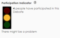Participation Indicator